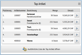 SelectLine SL.mobile Version 3.0 Top Artikel